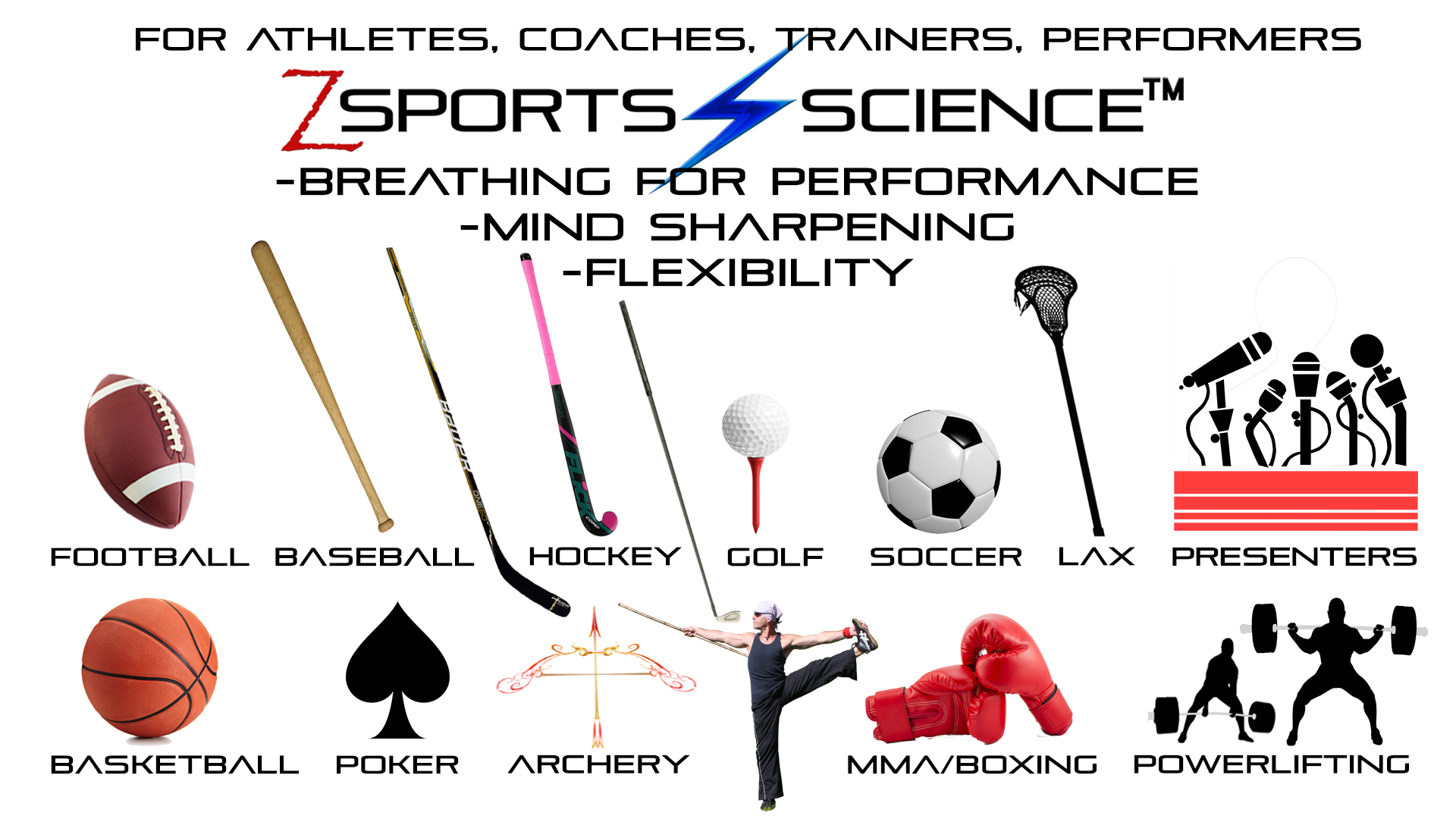 Sports and Performers card