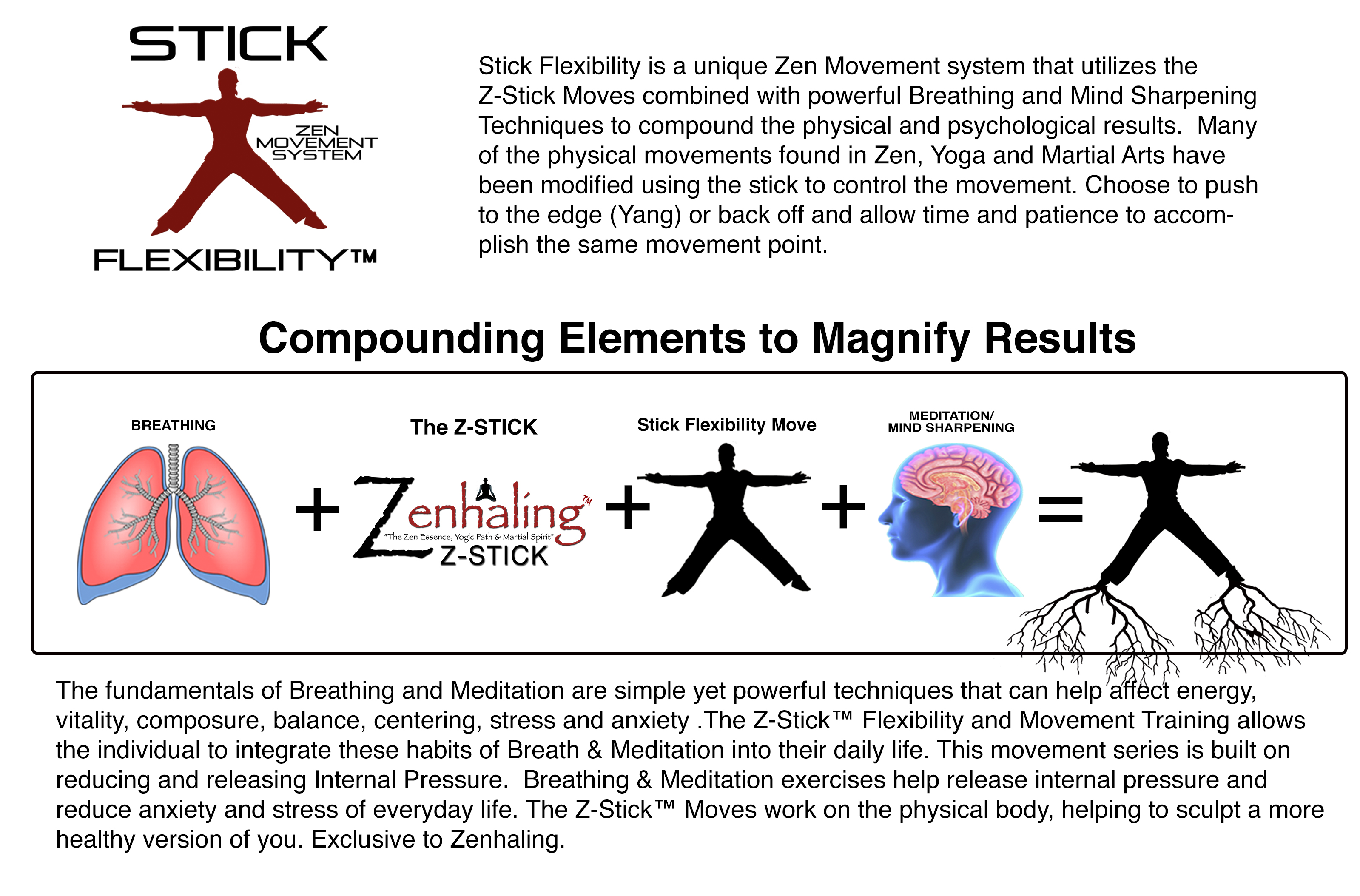 Breathing and Mind/Body Training for Sports and Life